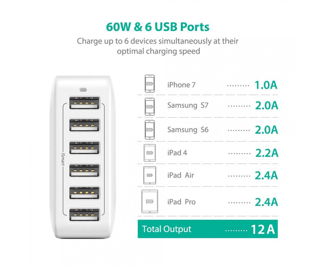 RAVPower 60W 12A 6-Port USB Desktop Charging Station with iSmart Technology White (RP-PC028WH)